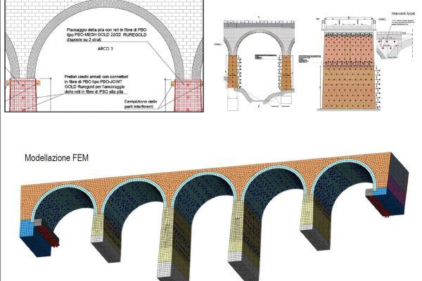 ponte-ferroviario-roma-formia-5BE6BA79C-3233-4645-3013-ACF0CC9790CA.jpg